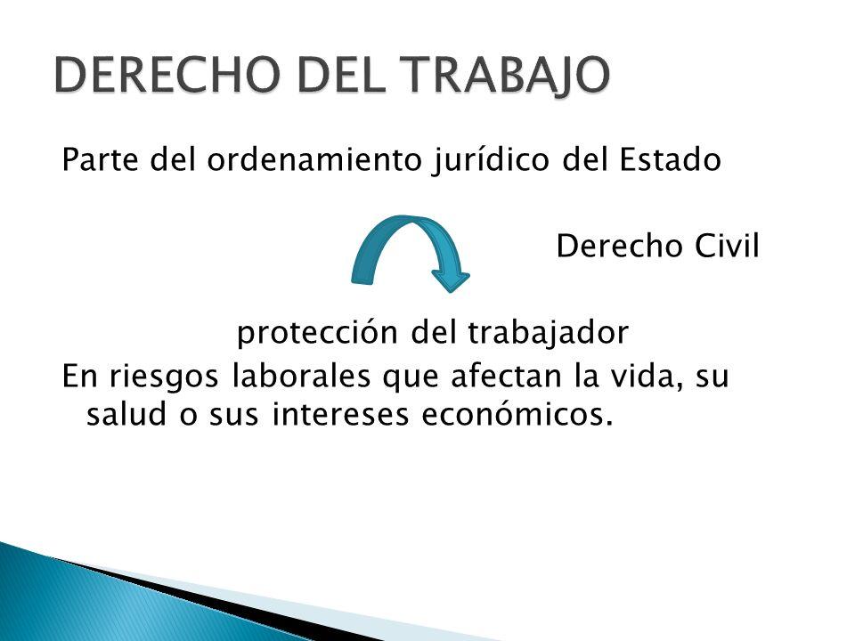Parte del ordenamiento jurídico del Estado Derecho Civil protección del trabajador En riesgos laborales que afectan la vida, su salud o sus intereses