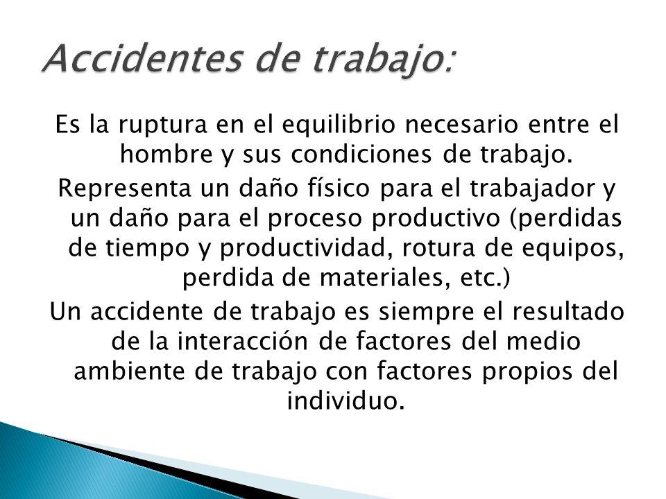 Es la ruptura en el equilibrio necesario entre el hombre y sus condiciones de trabajo. Representa un daño físico para el trabajador y un daño para el