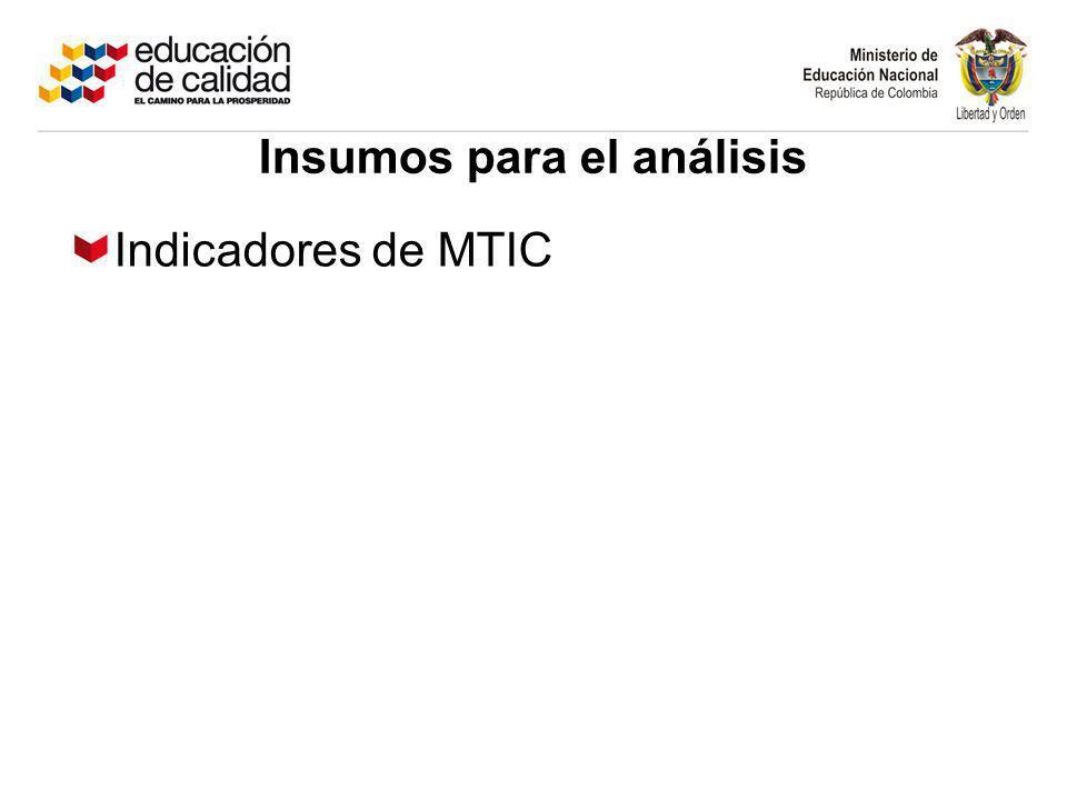 Indicadores de MTIC Insumos para el análisis