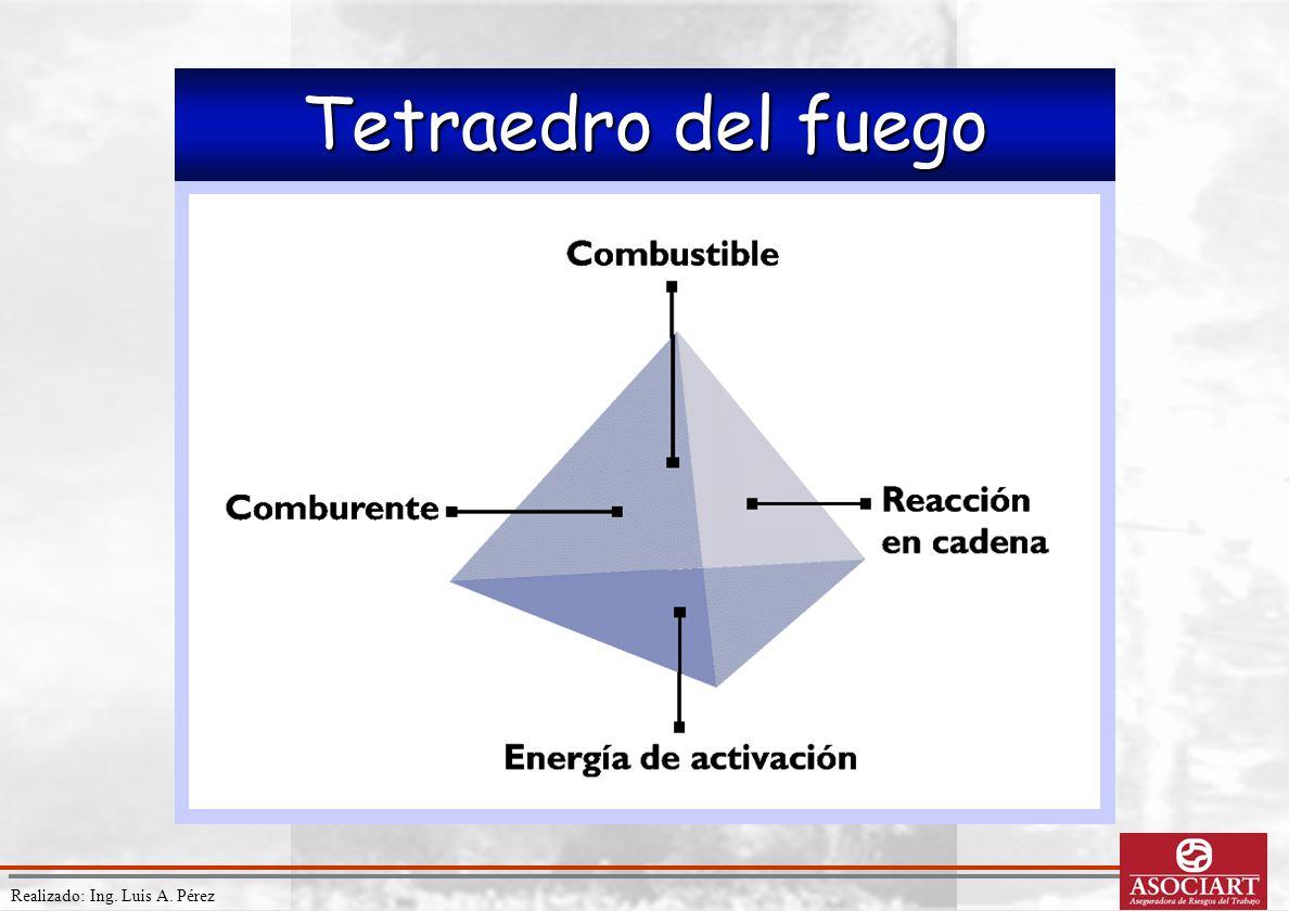 Realizado: Ing. Luis A. Pérez Tetraedro del fuego