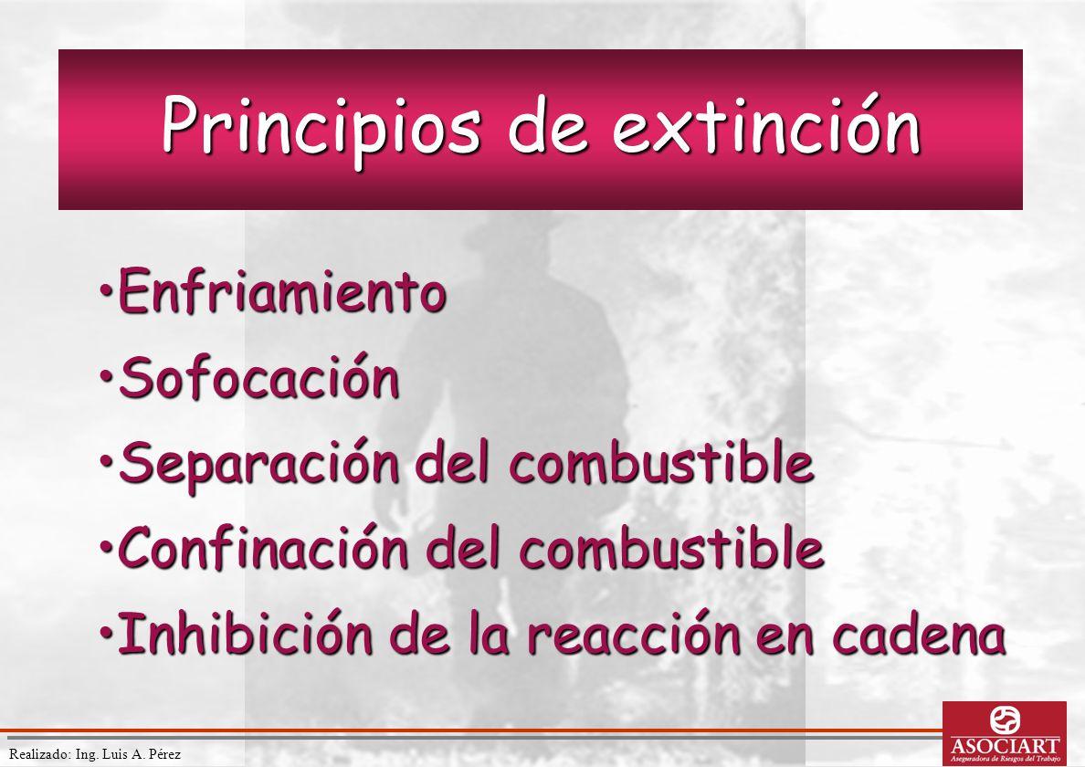 Realizado: Ing. Luis A. Pérez EnfriamientoEnfriamiento SofocaciónSofocación Separación del combustibleSeparación del combustible Confinación del combu