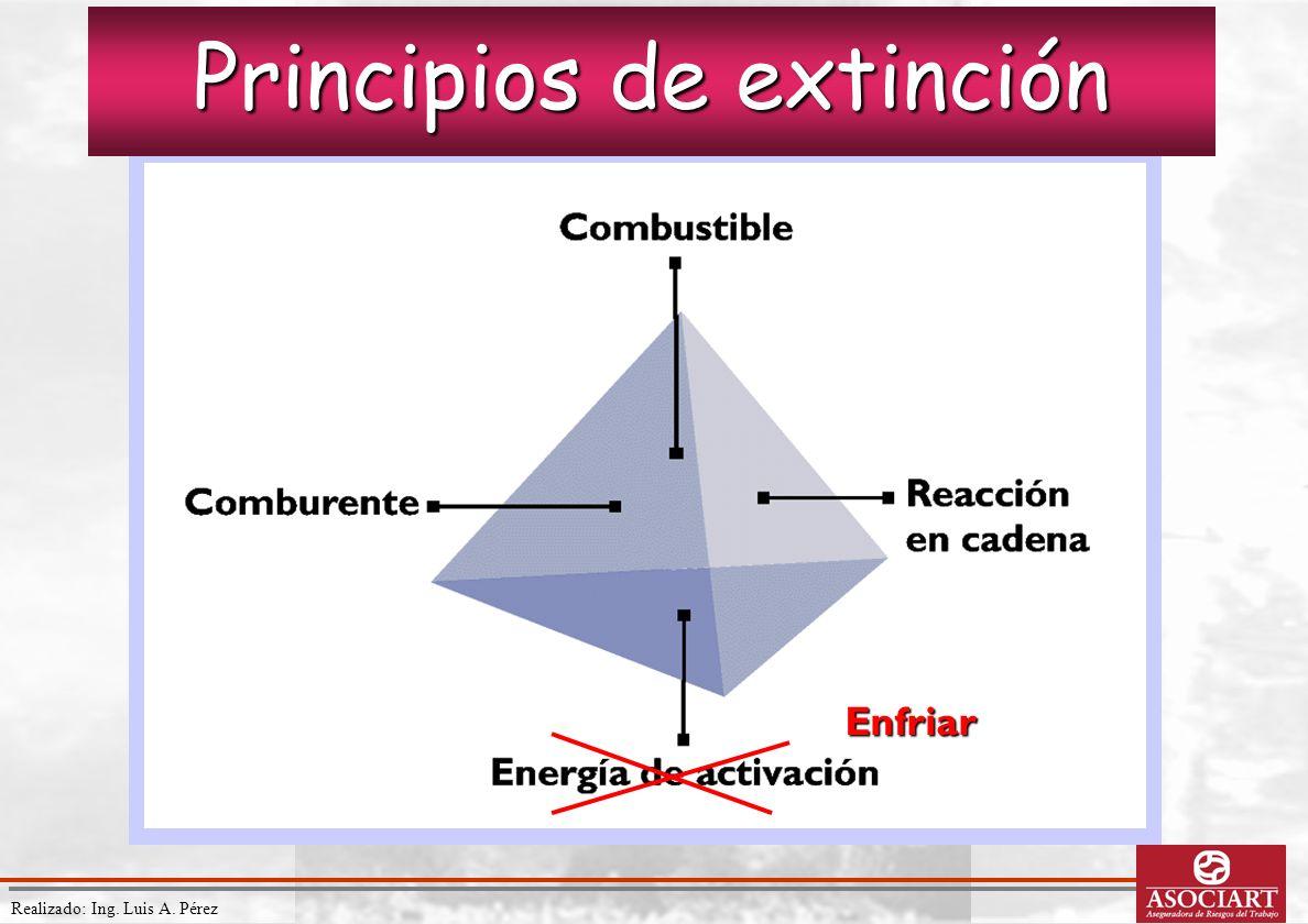 Realizado: Ing. Luis A. Pérez Principios de extinción Enfriar