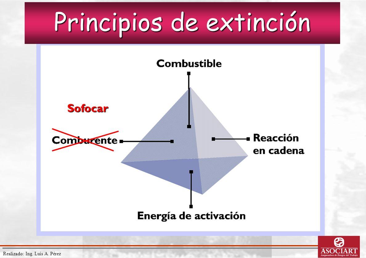 Realizado: Ing. Luis A. Pérez Principios de extinción Sofocar