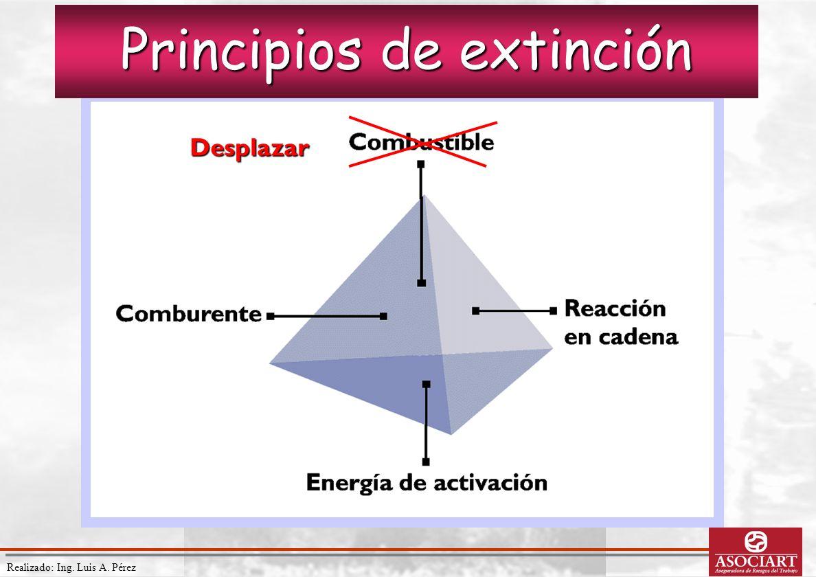 Realizado: Ing. Luis A. Pérez Principios de extinción Desplazar