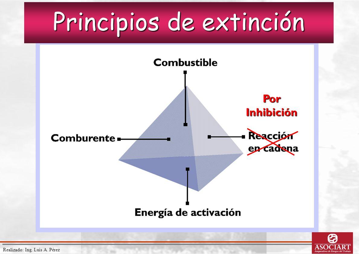 Realizado: Ing. Luis A. Pérez Principios de extinción Por Inhibición
