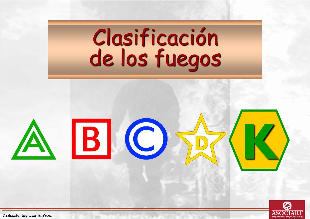 KClasificación de los fuegos
