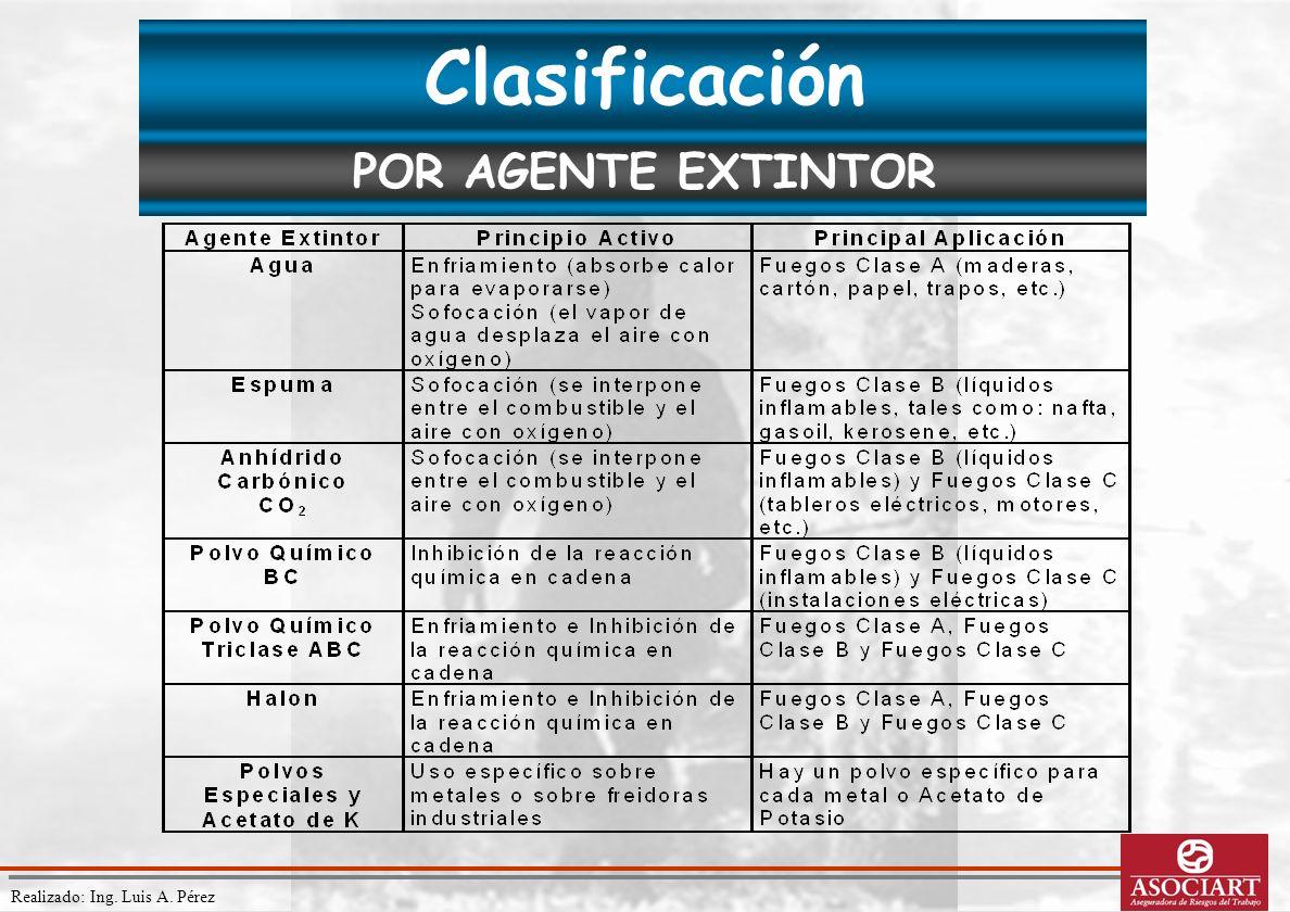 Realizado: Ing. Luis A. Pérez Clasificación POR AGENTE EXTINTOR