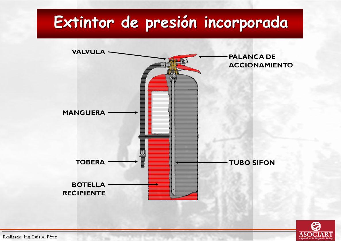 Realizado: Ing. Luis A. Pérez Extintor de presión incorporada TOBERA MANGUERA BOTELLA RECIPIENTE VALVULA PALANCA DE ACCIONAMIENTO TUBO SIFON