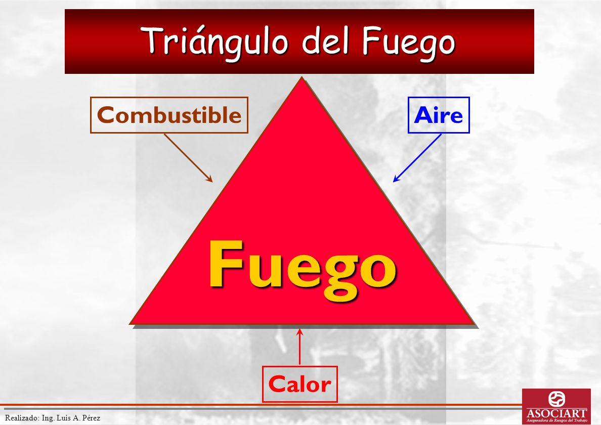 Realizado: Ing. Luis A. Pérez FuegoFuego CombustibleAire Calor Triángulo del Fuego