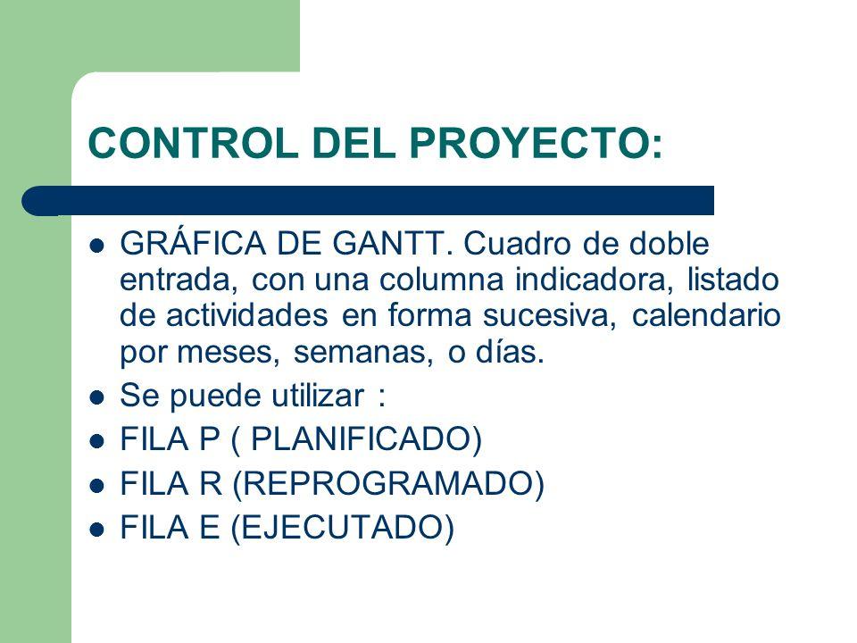 CONTROL DEL PROYECTO: GRÁFICA DE GANTT. Cuadro de doble entrada, con una columna indicadora, listado de actividades en forma sucesiva, calendario por