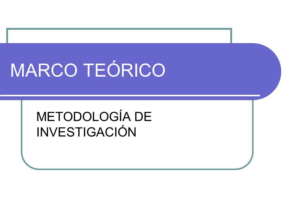 MARCO TEÓRICO METODOLOGÍA DE INVESTIGACIÓN