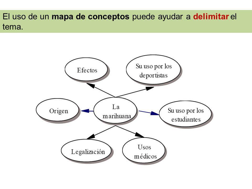 El uso de un mapa de conceptos puede ayudar a delimitar el tema.