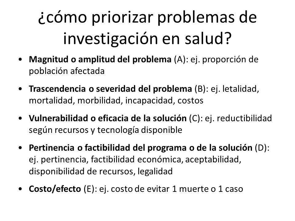 ¿cómo priorizar problemas de investigación en salud? Magnitud o amplitud del problema (A): ej. proporción de población afectada Trascendencia o severi
