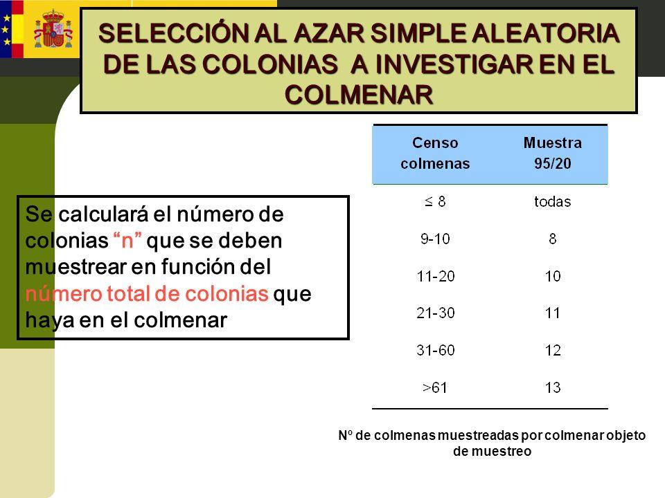 SELECCIÓN AL AZAR SIMPLE ALEATORIA DE LAS COLONIAS A INVESTIGAR EN EL COLMENAR Nº de colmenas muestreadas por colmenar objeto de muestreo Se calculará
