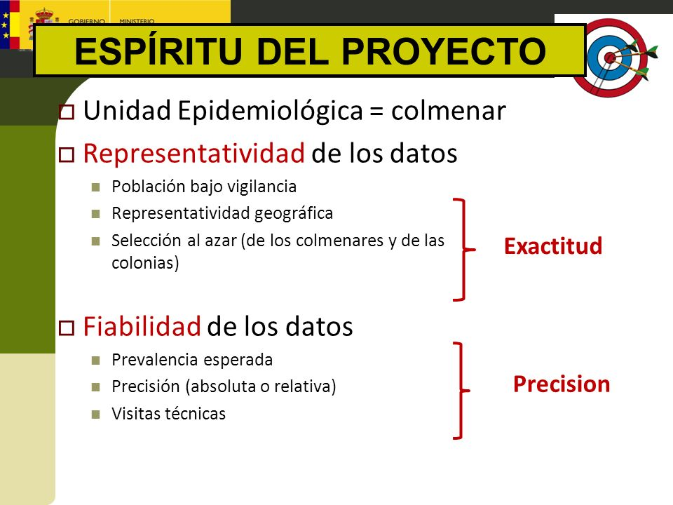 Unidad Epidemiológica = colmenar Representatividad de los datos Población bajo vigilancia Representatividad geográfica Selección al azar (de los colme