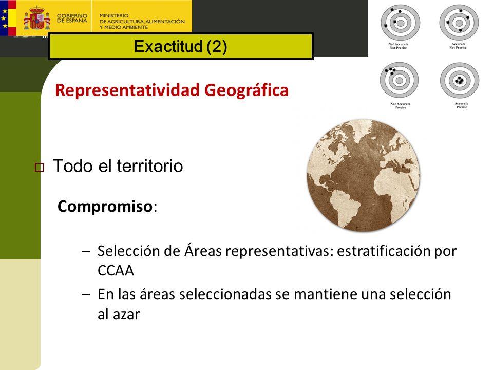 Todo el territorio Compromiso: –Selección de Áreas representativas: estratificación por CCAA –En las áreas seleccionadas se mantiene una selección al
