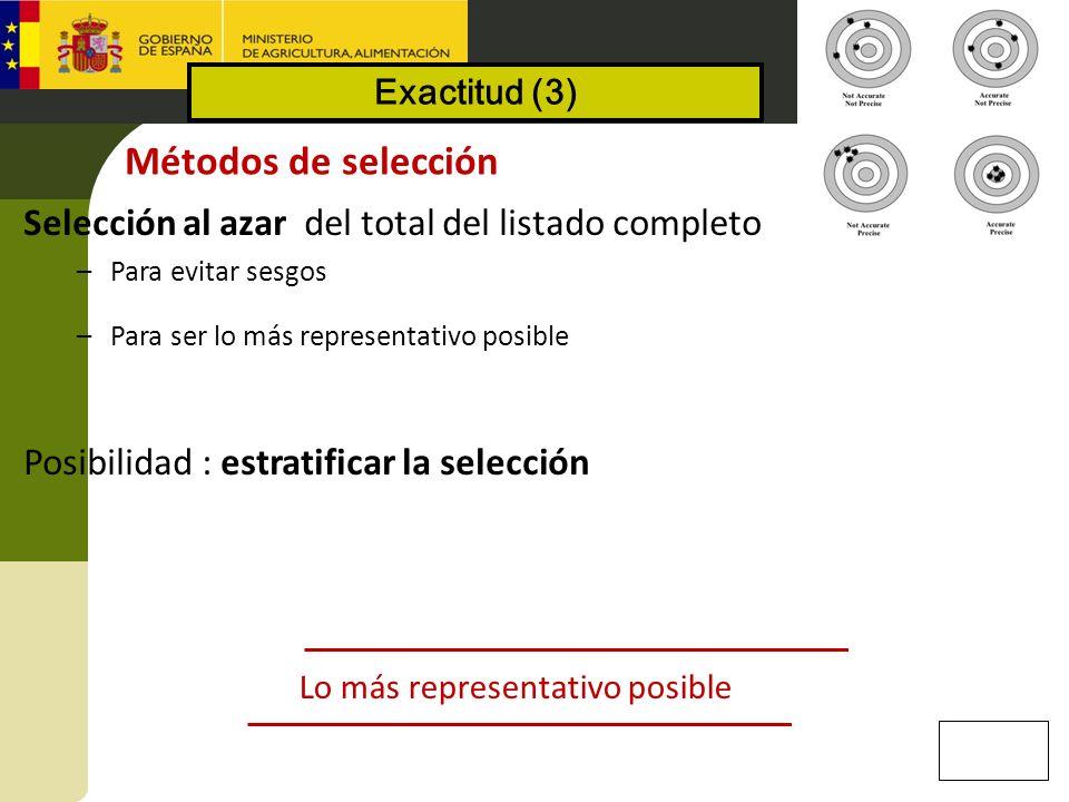 Lo más representativo posible Métodos de selección Selección al azar del total del listado completo –Para evitar sesgos –Para ser lo más representativ
