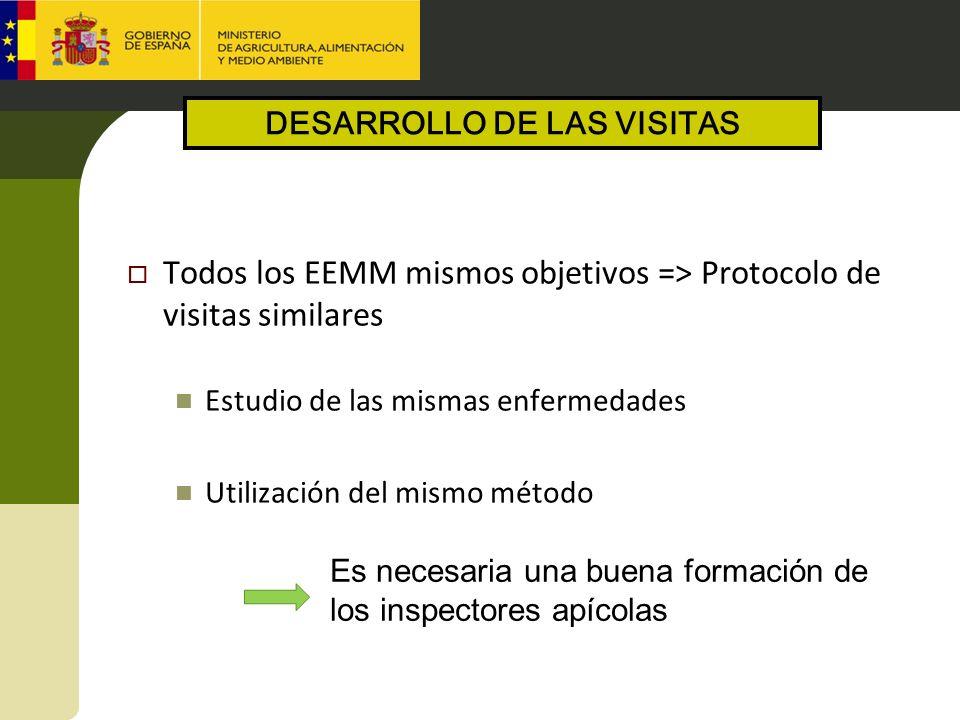 Todos los EEMM mismos objetivos => Protocolo de visitas similares Estudio de las mismas enfermedades Utilización del mismo método Es necesaria una bue
