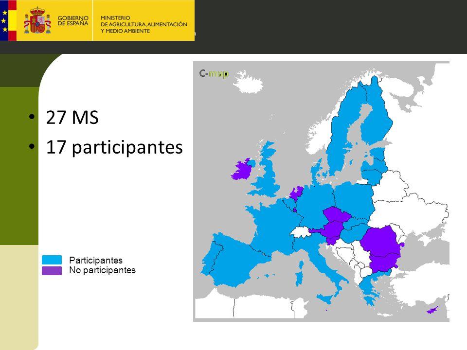 27 MS 17 participantes Participantes No participantes