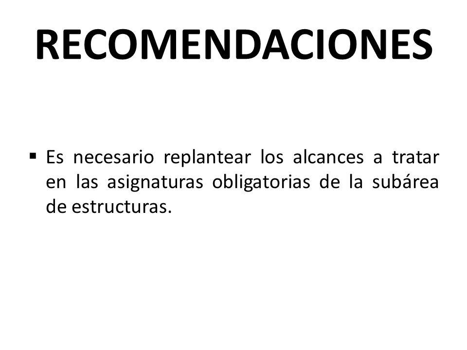 RECOMENDACIONES Es necesario replantear los alcances a tratar en las asignaturas obligatorias de la subárea de estructuras.