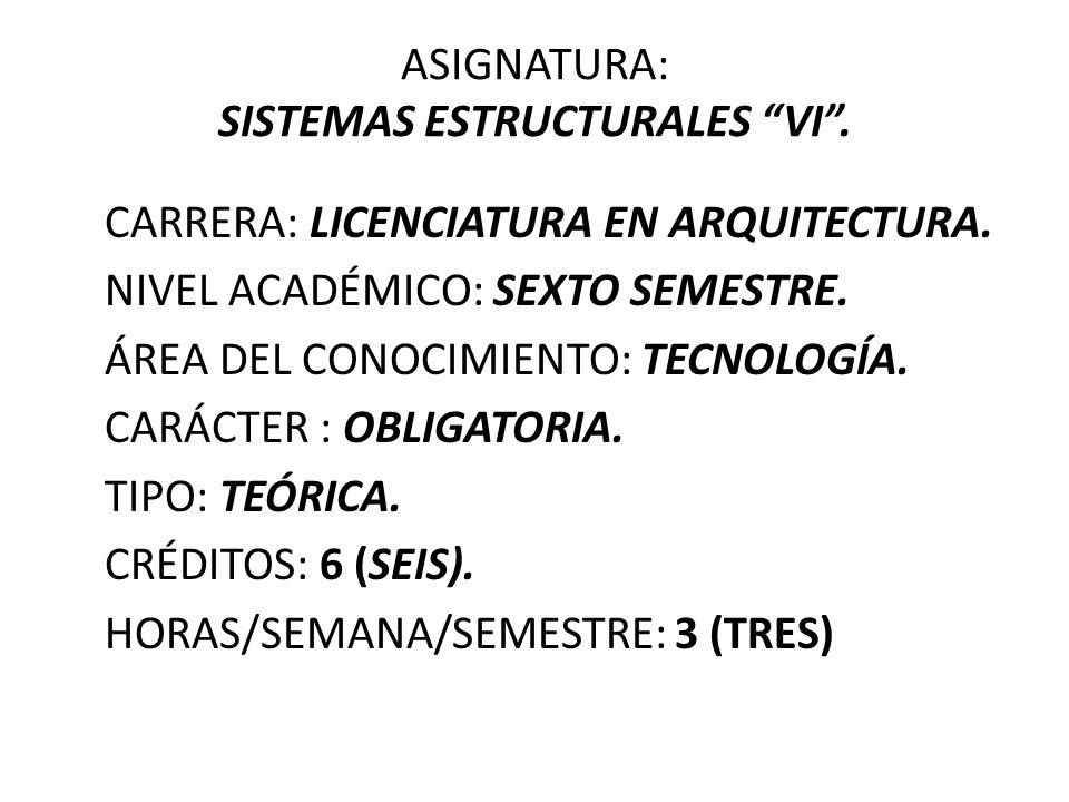 MODALIDAD: SEMINARIO.ASIGNATURA PRECEDENTE: SISTEMAS ESTRUCTURALES V.