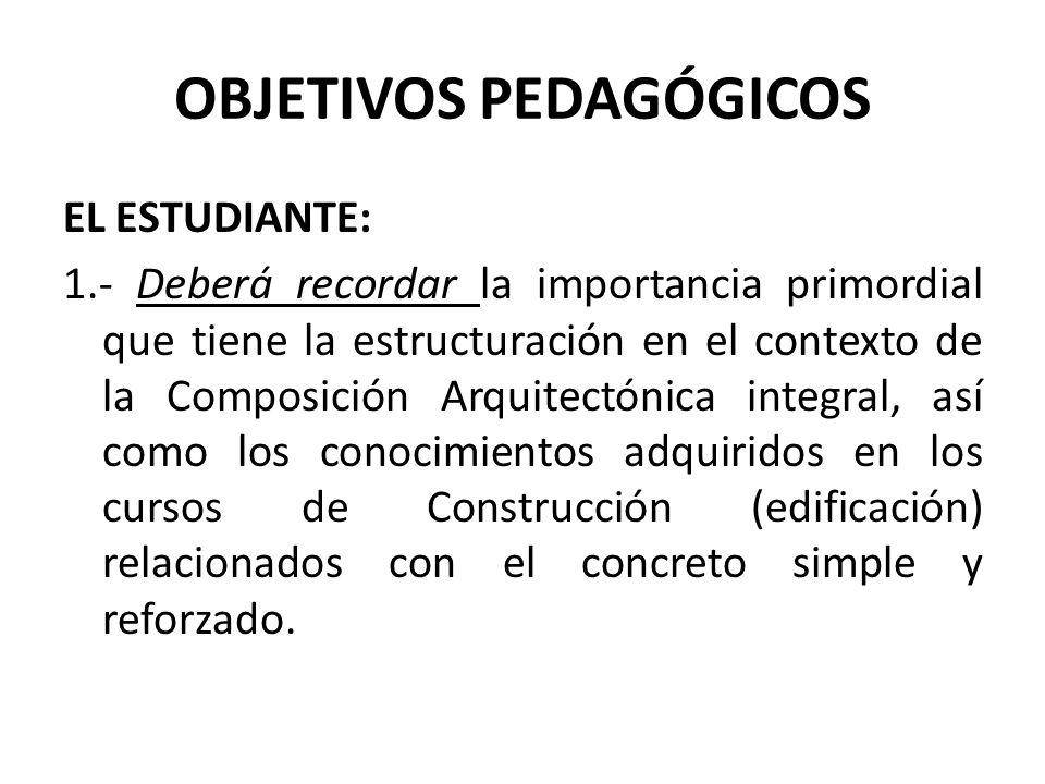 OBJETIVOS PEDAGÓGICOS EL ESTUDIANTE: 1.- Deberá recordar la importancia primordial que tiene la estructuración en el contexto de la Composición Arquit