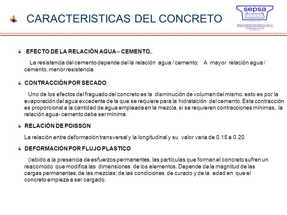CARACTERISTICAS DEL CONCRETO EFECTO DE LA RELACIÒN AGUA – CEMENTO.. La resistencia del cemento depende del la relación agua / cemento; A mayor relació