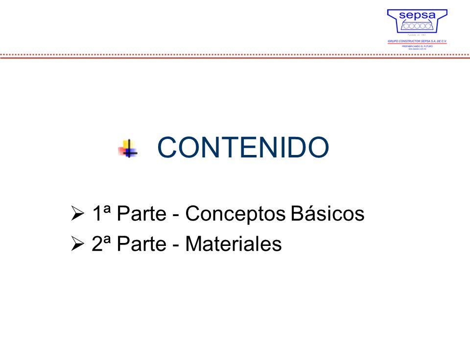 CONTENIDO 1ª Parte - Conceptos Básicos 2ª Parte - Materiales
