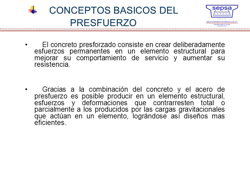 CONCEPTOS BASICOS DEL PRESFUERZO El concreto presforzado consiste en crear deliberadamente esfuerzos permanentes en un elemento estructural para mejor