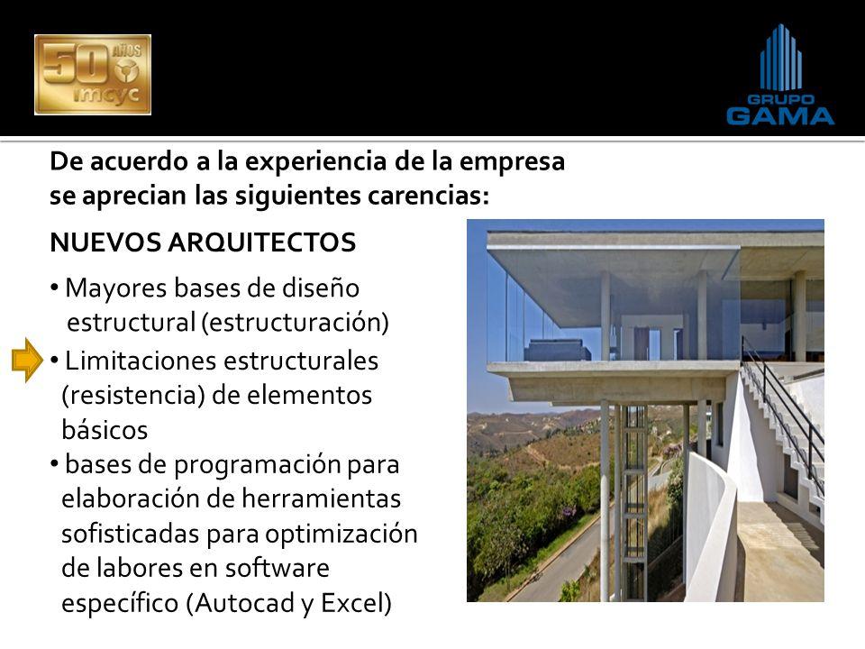 Mayores bases de diseño estructural (estructuración) Limitaciones estructurales (resistencia) de elementos básicos bases de programación para elaborac