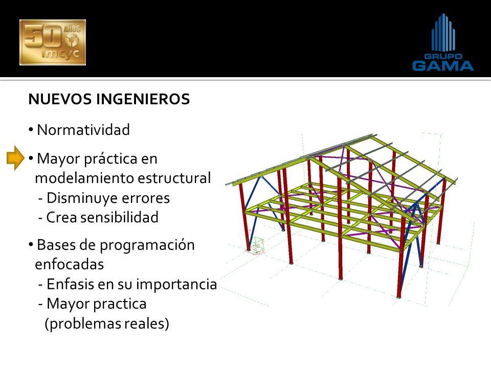 Normatividad Mayor práctica en modelamiento estructural - Disminuye errores - Crea sensibilidad NUEVOS INGENIEROS Bases de programación enfocadas - Enfasis en su importancia - Mayor práctica (problemas reales)