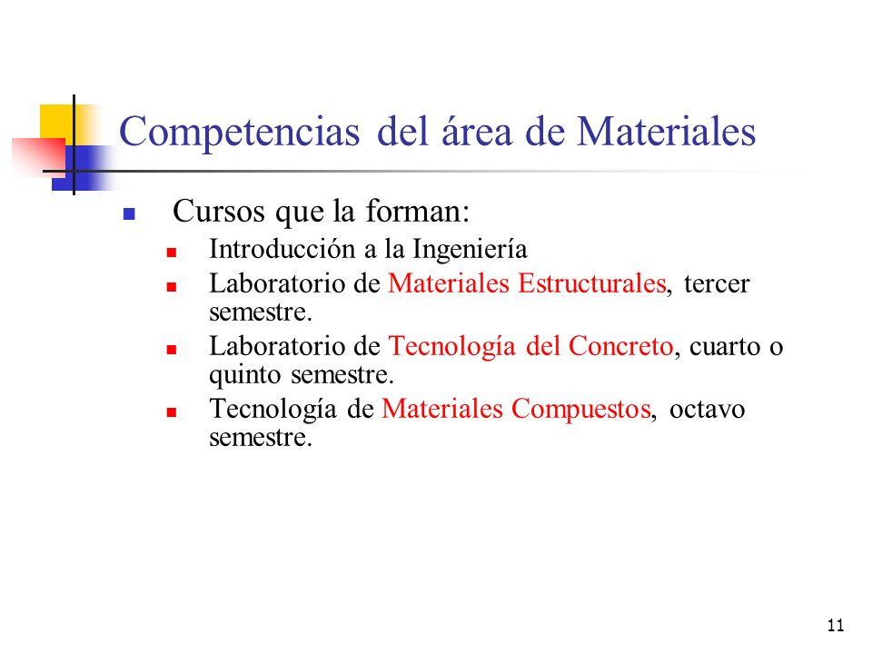 11 Competencias del área de Materiales Cursos que la forman: Introducción a la Ingeniería Laboratorio de Materiales Estructurales, tercer semestre. La