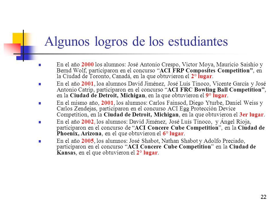 22 Algunos logros de los estudiantes En el año 2000 los alumnos: José Antonio Crespo, Victor Moya, Mauricio Saishio y Bernd Wolf, participaron en el c