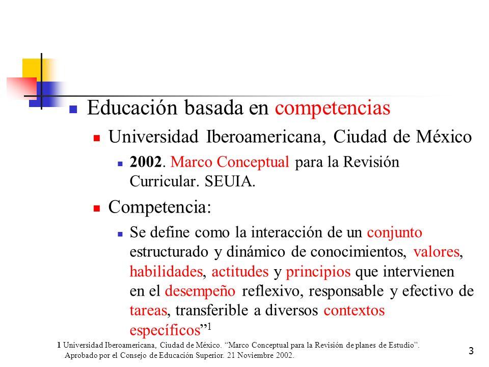 3 Educación basada en competencias Universidad Iberoamericana, Ciudad de México 2002. Marco Conceptual para la Revisión Curricular. SEUIA. Competencia