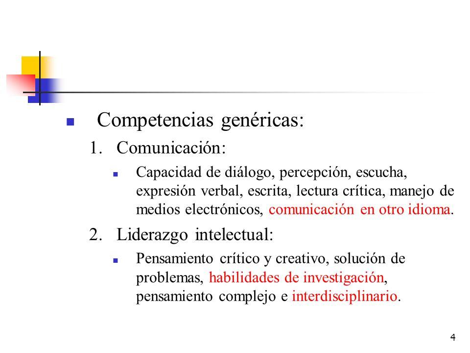 4 Competencias genéricas: 1.Comunicación: Capacidad de diálogo, percepción, escucha, expresión verbal, escrita, lectura crítica, manejo de medios elec