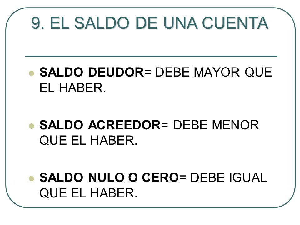 SALDO DEUDOR= DEBE MAYOR QUE EL HABER. SALDO ACREEDOR= DEBE MENOR QUE EL HABER. SALDO NULO O CERO= DEBE IGUAL QUE EL HABER. 9. EL SALDO DE UNA CUENTA