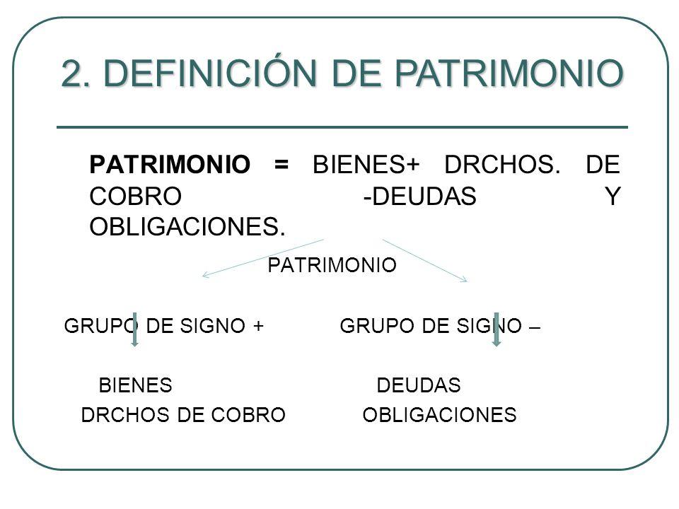 PATRIMONIO = BIENES+ DRCHOS. DE COBRO -DEUDAS Y OBLIGACIONES. PATRIMONIO GRUPO DE SIGNO + GRUPO DE SIGNO – BIENES DEUDAS DRCHOS DE COBRO OBLIGACIONES