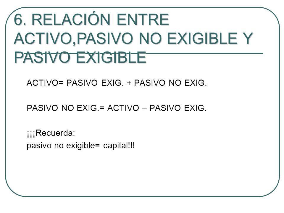 ACTIVO= PASIVO EXIG. + PASIVO NO EXIG. PASIVO NO EXIG.= ACTIVO – PASIVO EXIG. ¡¡¡Recuerda: pasivo no exigible= capital!!! 6. RELACIÓN ENTRE ACTIVO,PAS