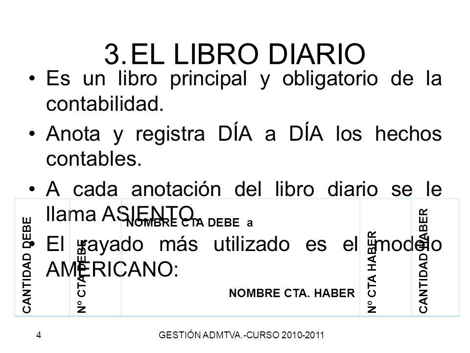 3.EL LIBRO DIARIO Es un libro principal y obligatorio de la contabilidad. Anota y registra DÍA a DÍA los hechos contables. A cada anotación del libro