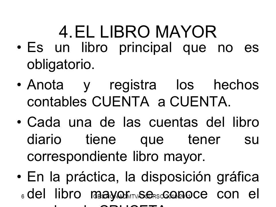 4.EL LIBRO MAYOR Es un libro principal que no es obligatorio. Anota y registra los hechos contables CUENTA a CUENTA. Cada una de las cuentas del libro