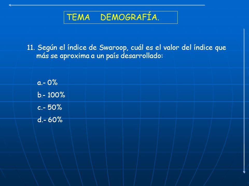 TEMA DEMOGRAFÍA. 11. Según el índice de Swaroop, cuál es el valor del índice que más se aproxima a un país desarrollado: a.- 0% b. - 100% c.- 50% d.-