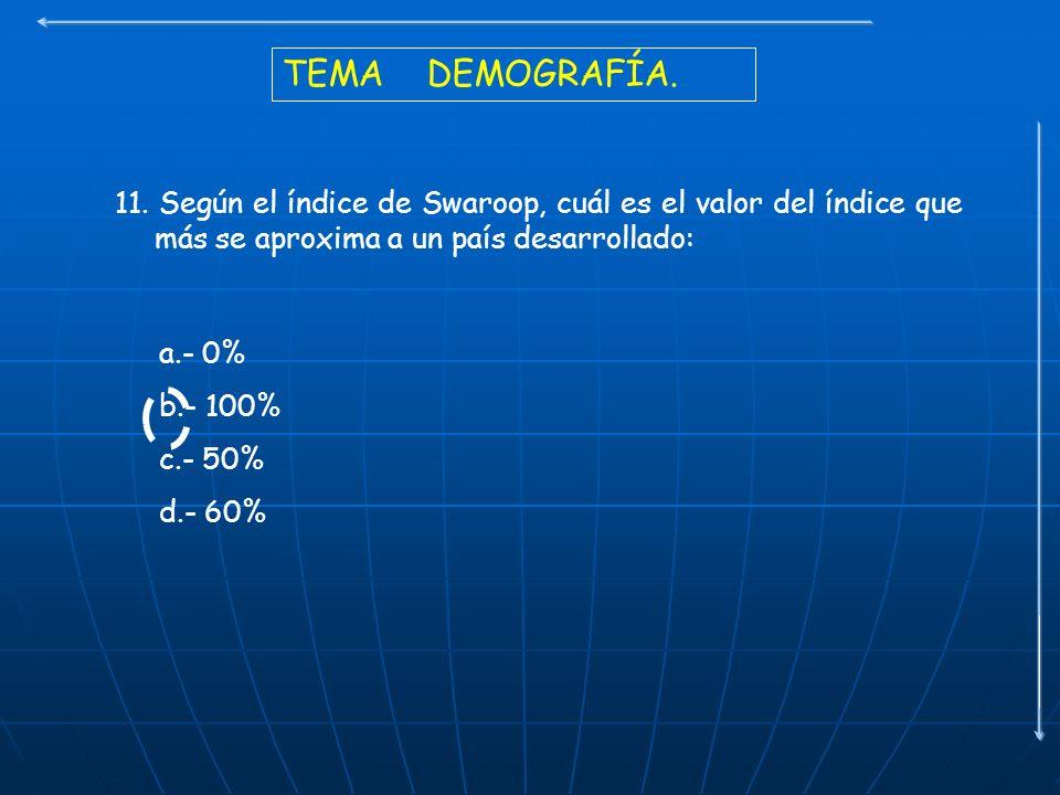 TEMA DEMOGRAFÍA. 11. Según el índice de Swaroop, cuál es el valor del índice que más se aproxima a un país desarrollado: a.- 0% b.- 100% c.- 50% d.- 6