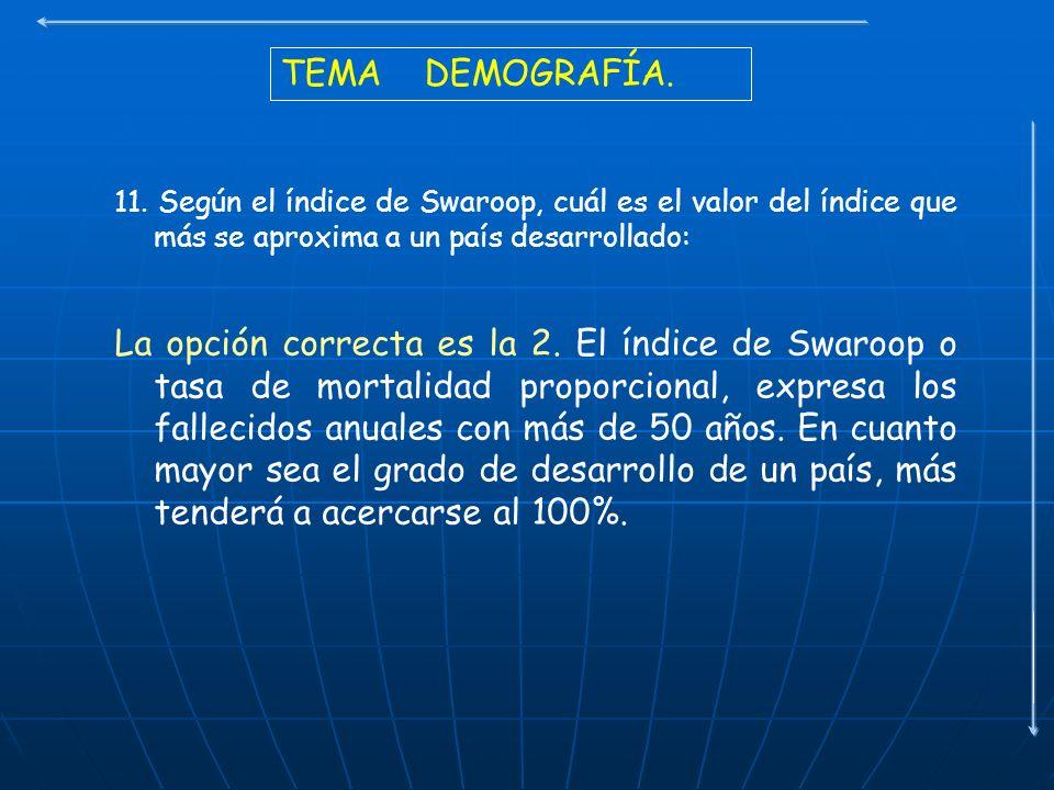 TEMA DEMOGRAFÍA. 11. Según el índice de Swaroop, cuál es el valor del índice que más se aproxima a un país desarrollado: La opción correcta es la 2. E