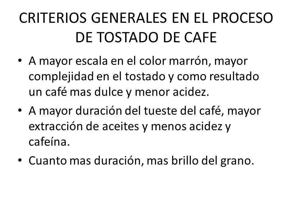 CRITERIOS GENERALES EN EL PROCESO DE TOSTADO DE CAFE A mayor escala en el color marrón, mayor complejidad en el tostado y como resultado un café mas d