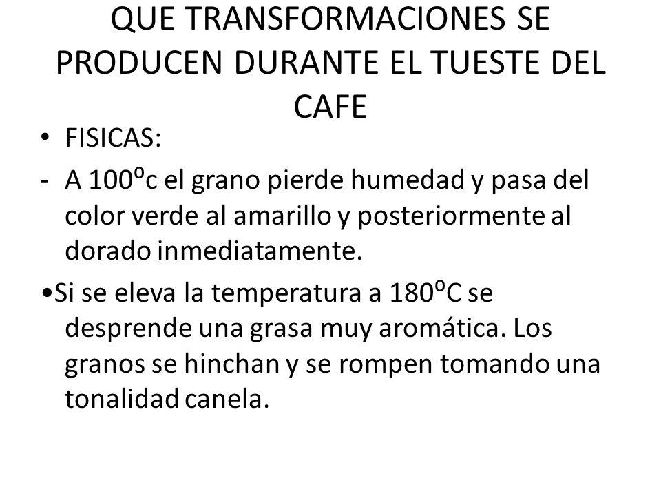 QUE TRANSFORMACIONES SE PRODUCEN DURANTE EL TUESTE DEL CAFE FISICAS: -A 100c el grano pierde humedad y pasa del color verde al amarillo y posteriormen