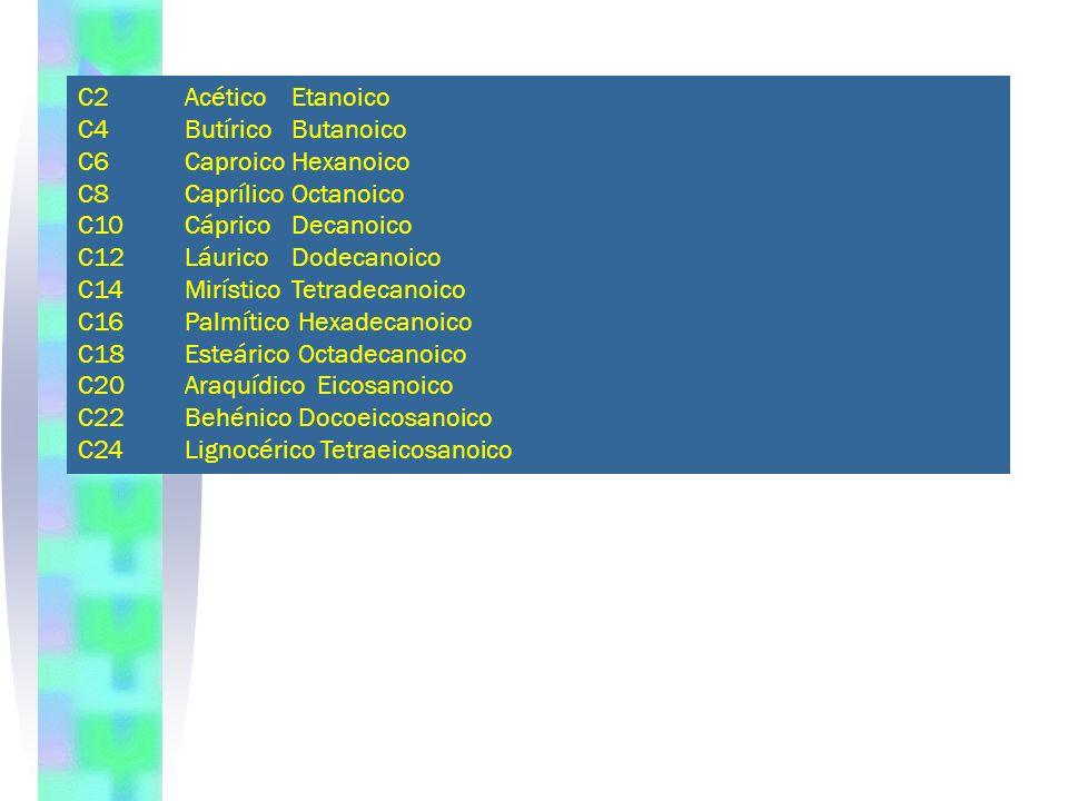 C2AcéticoEtanoico C4ButíricoButanoico C6CaproicoHexanoico C8CaprílicoOctanoico C10CápricoDecanoico C12LáuricoDodecanoico C14MirísticoTetradecanoico C1