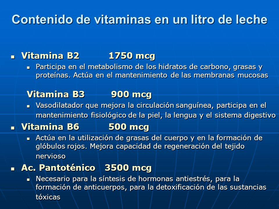 Contenido de vitaminas en un litro de leche Vitamina B2 1750 mcg Vitamina B2 1750 mcg Participa en el metabolismo de los hidratos de carbono, grasas y proteínas.