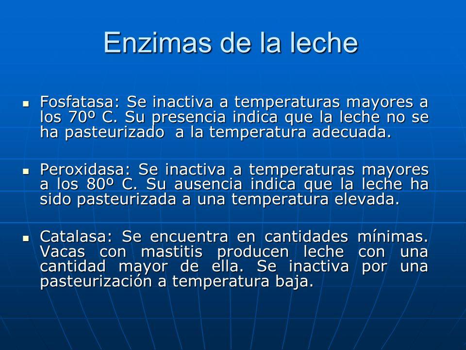 Enzimas de la leche Fosfatasa: Se inactiva a temperaturas mayores a los 70º C.