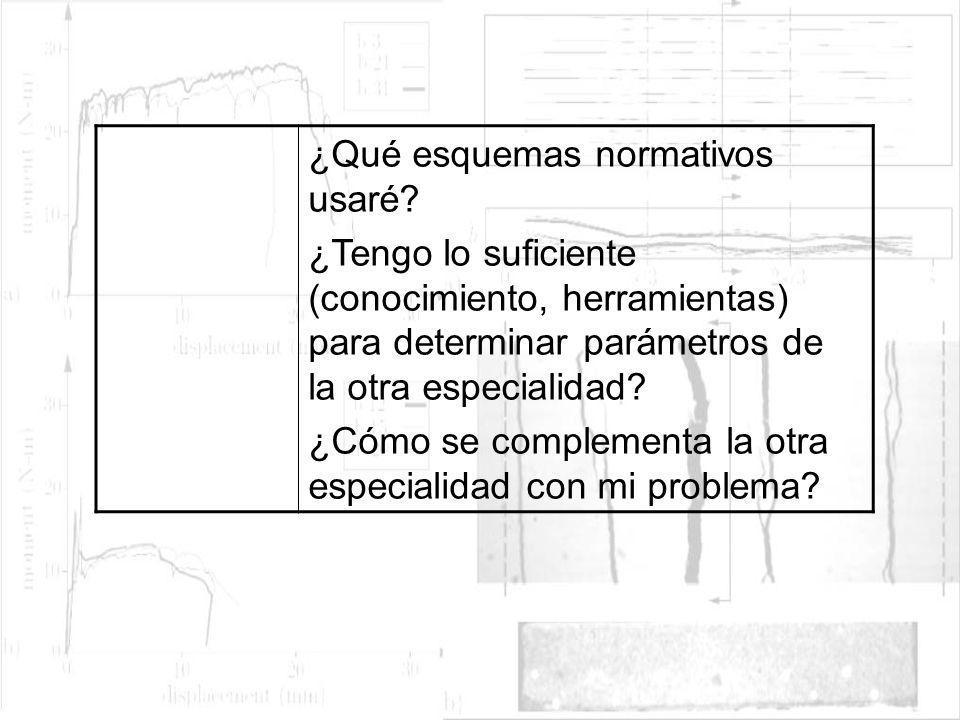 ¿Qué esquemas normativos usaré? ¿Tengo lo suficiente (conocimiento, herramientas) para determinar parámetros de la otra especialidad? ¿Cómo se complem