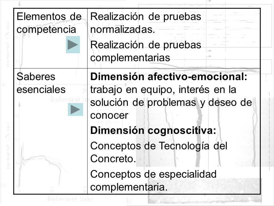 Elementos de competencia Realización de pruebas normalizadas. Realización de pruebas complementarias Saberes esenciales Dimensión afectivo-emocional: